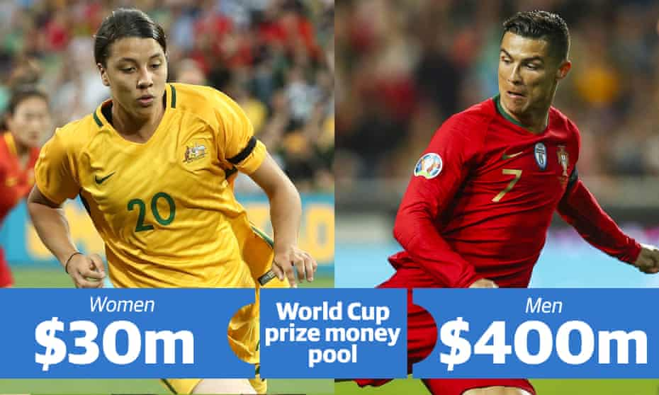 Sam Kerr, left, of the Matildas and Christiano Ronaldo, right, in a composite illustrating disparity in the world cup prize money pool between the women and men's divisions