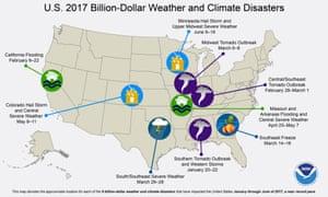 $1bn disasters in 2017 – before Hurricane Harvey.