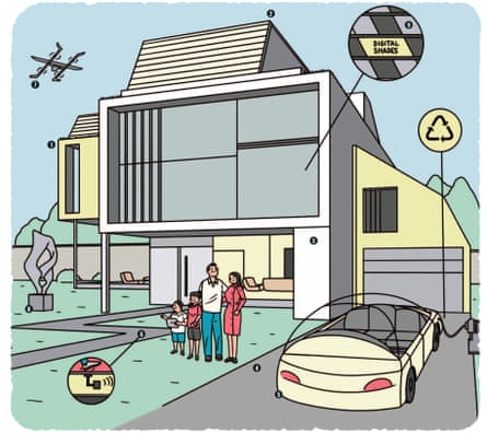 Tech House Of The Future Take A Look Around Smart Homes The Guardian