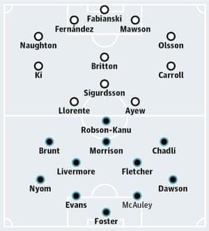 Swansea City v West Bromwich Albion