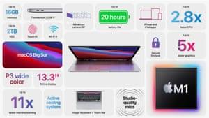 MacBook Pro spec sheet