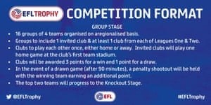 The EFL was at pains to avoid any mention of the Premier League on its graphic explaining the EFL Trophy format.