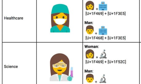 So Google Wants To Make Emojis For Real Women Here Are A Few - Emojis created real life still dont make sense