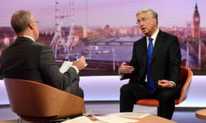 Michael Fallon on the Andrew Marr show.