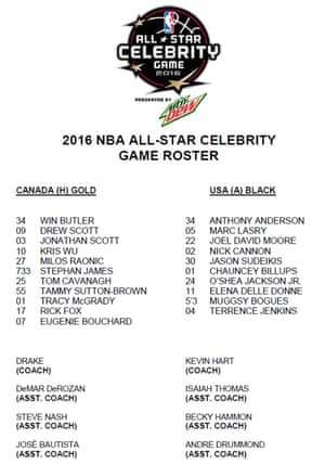 All-Star celebrity game rosters