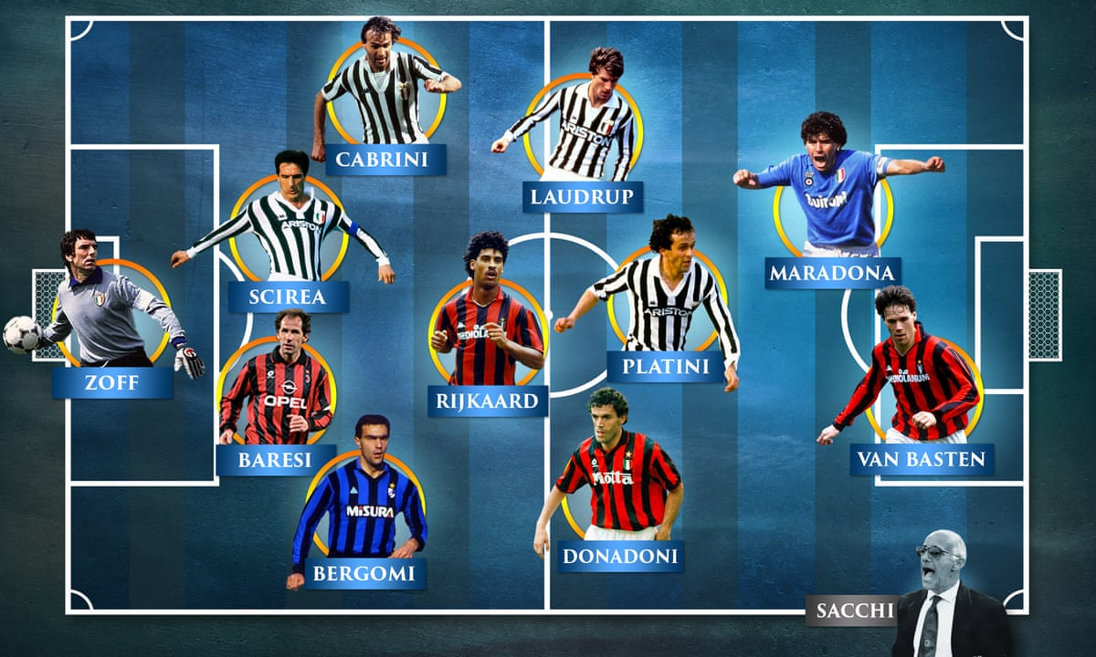 The Serie A Team Of The 1980s Serie A The Guardian