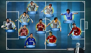 The best XI of the Serie A in the 1980s?