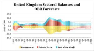 David Graeber debt graph
