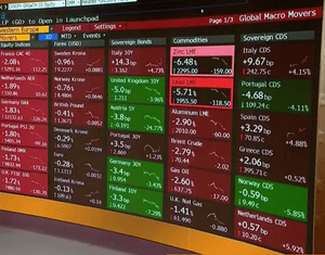 Shares, commodity prices, currencies, bonds, and CDS prices