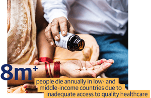 8m+ people die annually in low- and middle-income countries due to inadequate access to quality healthcare