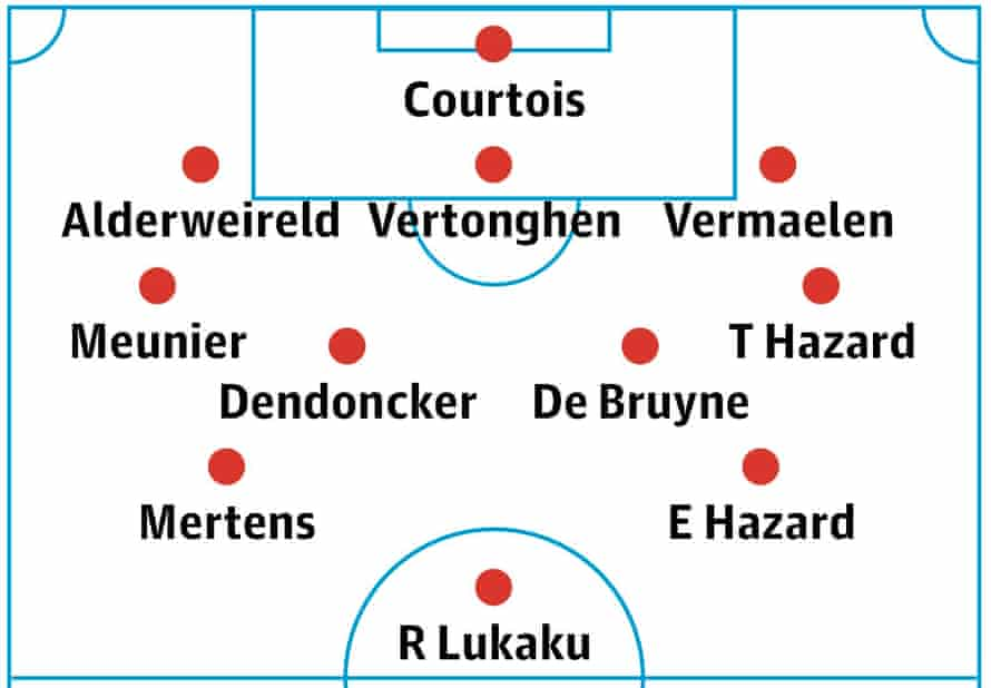 Belgium's probable lineup. If De Bruyne is not fit Youri Tielemans is likely to take his place.