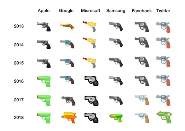 Google puts gun emoji back in holster with switch to water