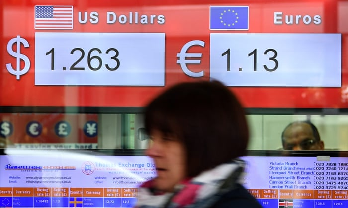 Pound suffers against euro for 13th day in a row amid May turmoil