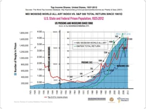 Index II, 2014, graph