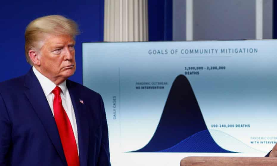 Donald Trump stands in front of a chart at a White House coronavirus briefing on 31 March. Since the first US case in January the US president has undermined a science and data-driven fight against the disease.