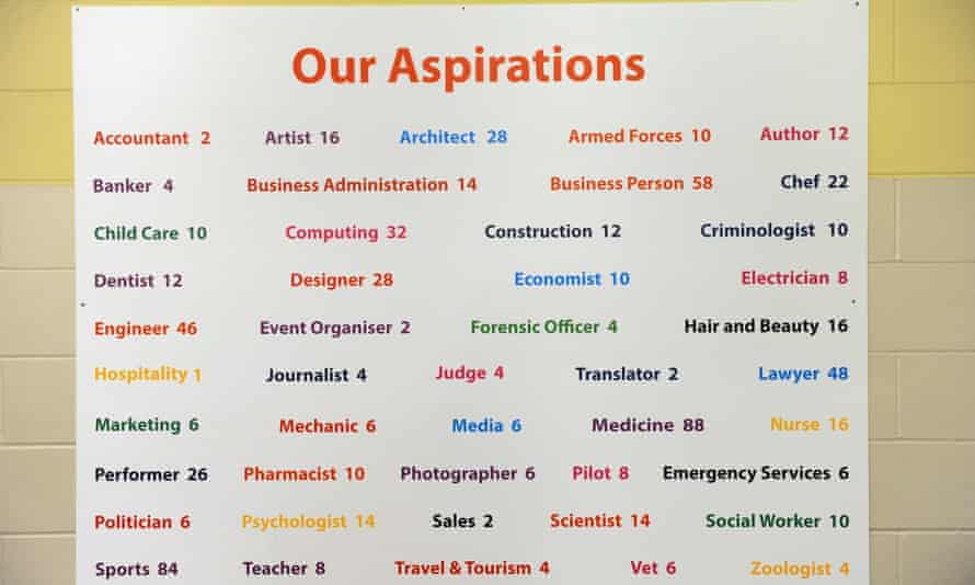 Aspirations poster at Lilian Baylis School, in south London.