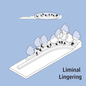 Liminal lingering