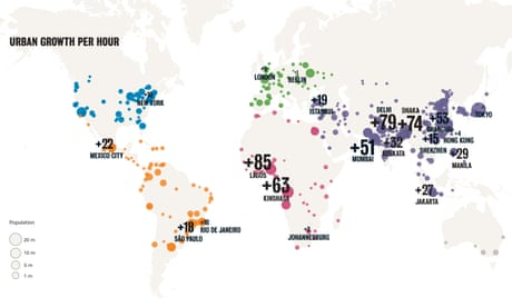 The 100 million city: is 21st century urbanisation out of