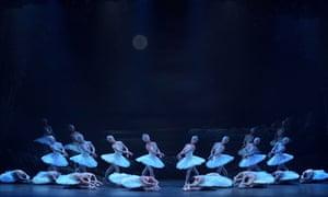 Swan Lake at London Coliseum