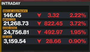 Asian stock markets today