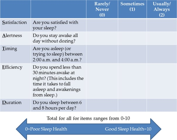 The best thing you can do for your health: sleep well | Life