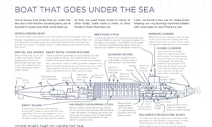 All you ever wanted to know about … boats that go under the sea