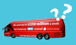 Vote Leave battlebus