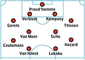 Philippe Albert's all-time Belgium XI