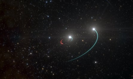An artist's impression of the orbits of the objects in the HR 6819 triple system