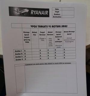 A targets v sales document