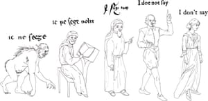 "The grammar of negating a sentence has changed from ""Ic ne secge"" (Beowulf, c. 900) to ""Ic ne sege noht"" (the Ormulum, c. 1100) to ""I seye not"" (Chaucer, c. 1400) to ""I doe not say"" (Shakespeare, c. 1600) before returning to the familiar ""I don't say"" (Virginia Woolf, c. 1900)."