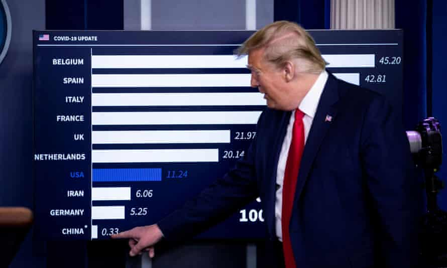 Donald Trump points towards China's deaths per 100,000 people during the daily coronavirus task force briefing at the White House.
