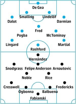 Manchester United v West Ham
