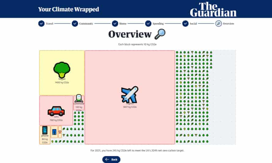 Your Climate Wrapped overview screenshot
