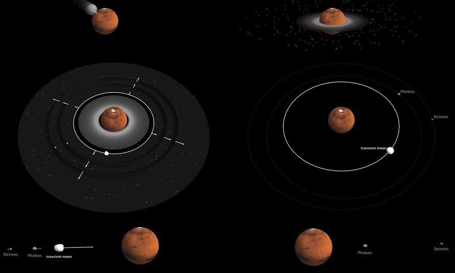 Image of possible Mars collision