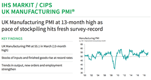 UK factory PMI