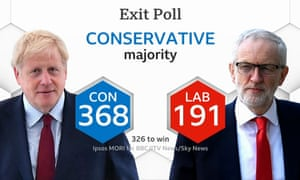 The BBC's presentation of the exit poll, which was released on Thursday evening