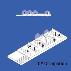 DIY occupation