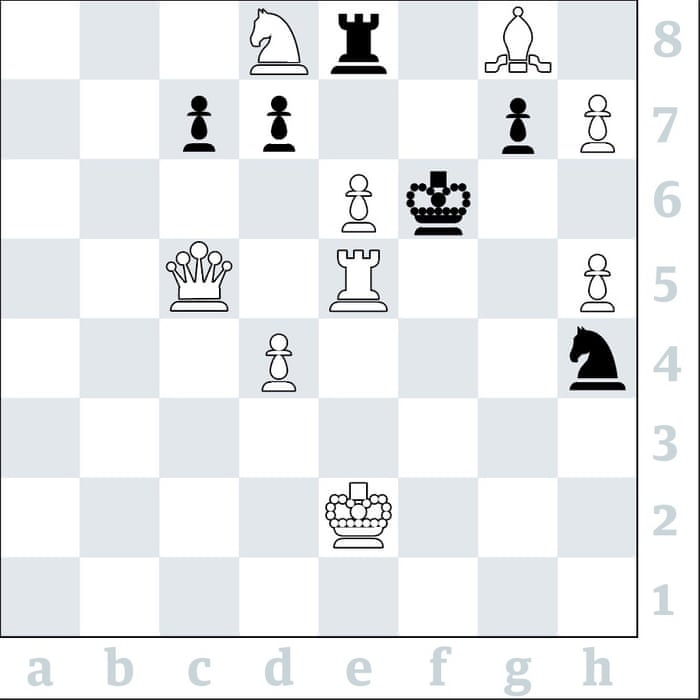 Chess: national solving championship opens to entries from ... on