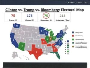 Clinton vs. Trump vs. Bloomberg