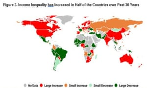 Graph showing inequality by country by the IMF.