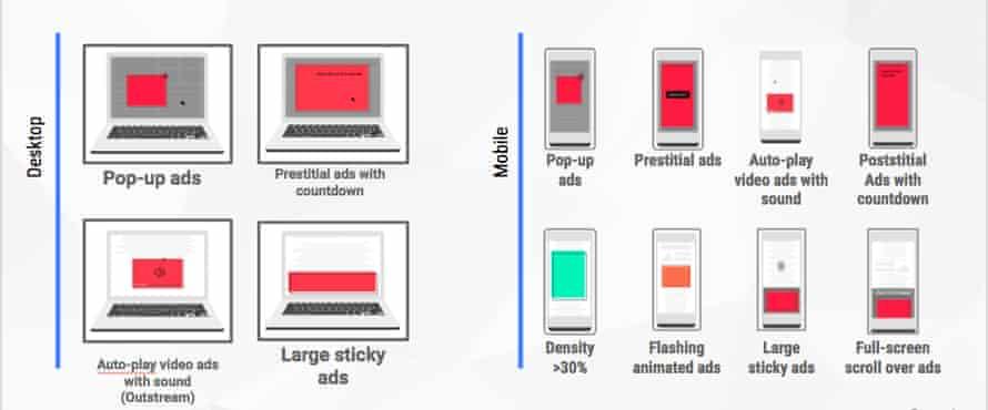 Coalition for Better Ads Better ads standards.
