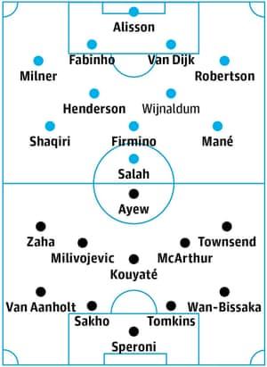 e93dba7a3f5 Liverpool v Crystal Palace  match preview