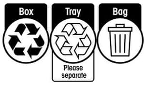 Think you know how to recycle? Take the quiz | Environment