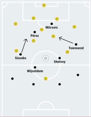 Newcastle started off with both wide players moving inside but were better rewarded with crosses from the flanks