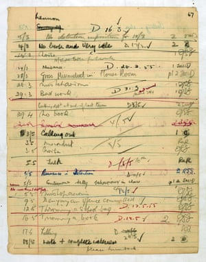 John Lennon's detention sheet from his time at Quarry Bank high school in 1954