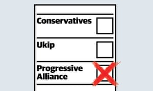 Progressive Alliance ballot paper
