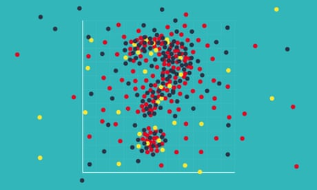 How statistics lost their power – and why we should fear