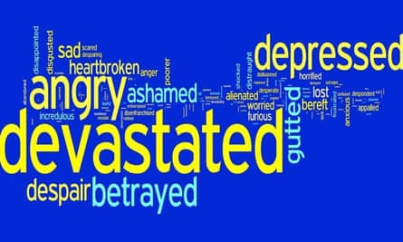 Brexit anxiety word cloud