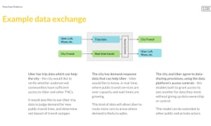 Flow would integrate information and payment for almost every form of transport.
